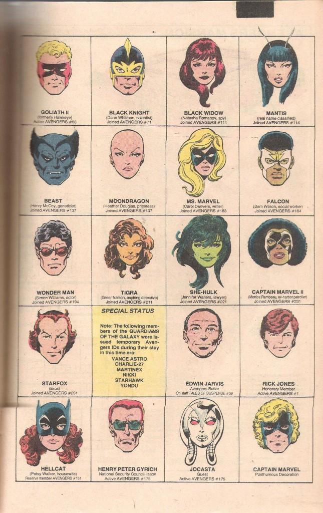 Avengers Roster 2